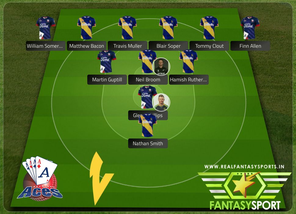 Cricket Auckland Aces Vs Otago Volts Pick Shared Dream11 Team Selection Nathan Smith