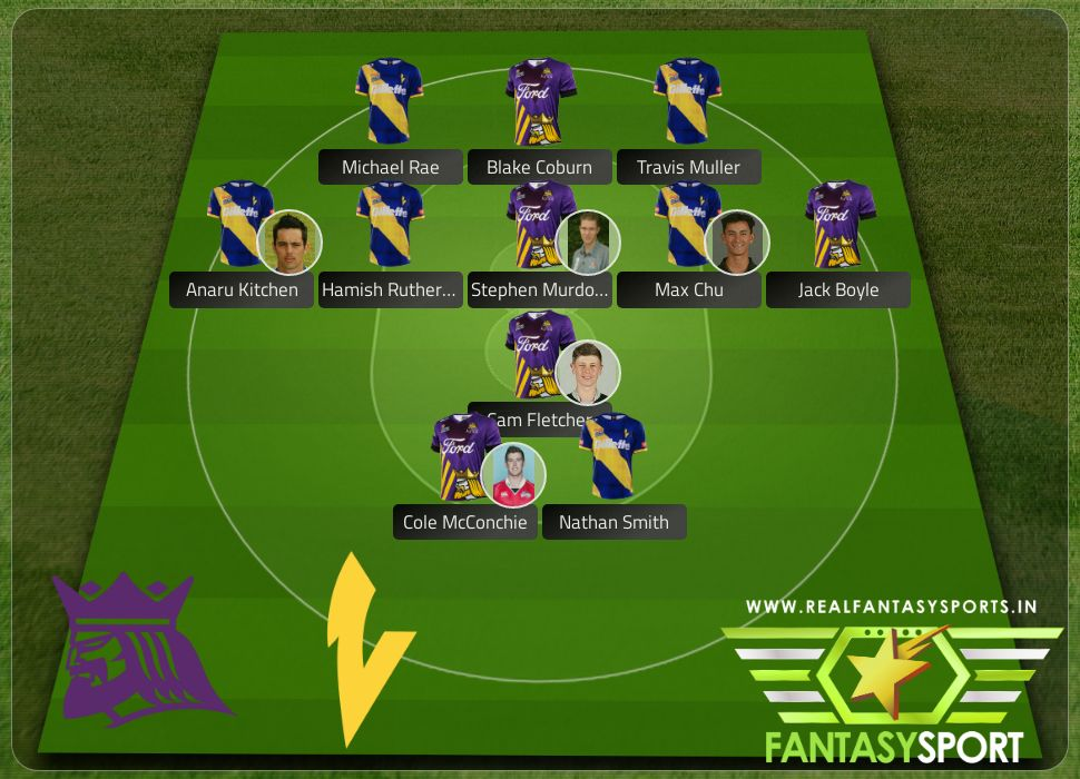 Canterbury Kings Otago Volts Dream team originally selected by Cadmael7JM 14th January 2020