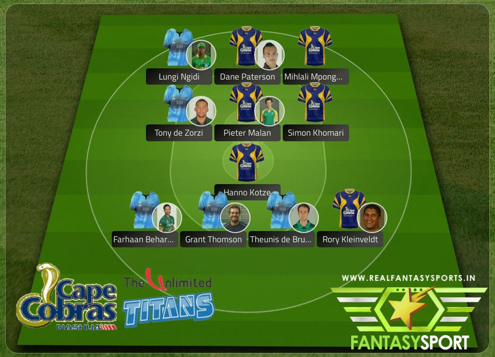 Cricket Cc Tit Draftkings Prediction 12th February 2020