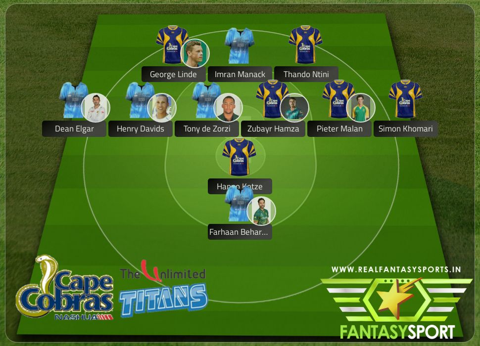 Cricket Cc Vs Tit With Dream Team Originally Selected By Deeptimanlk6 Hanno Kotze