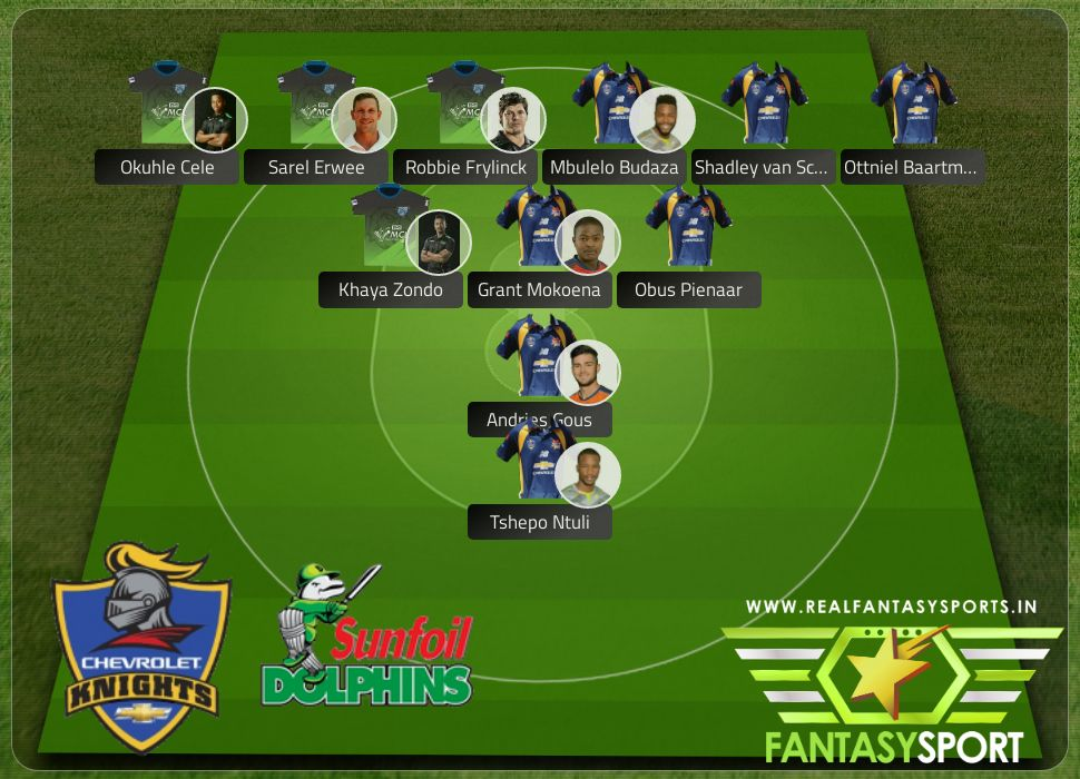 Cricket Knights Vs Dolphins Include Draftkings Prediction Obus Pienaar
