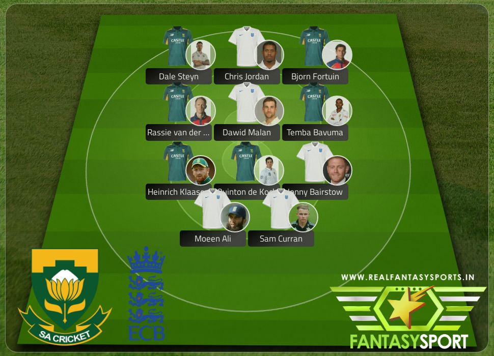 Cricket South Africa Vs England With Dream Team Originally Selected By Tore Bjorn Fortuin