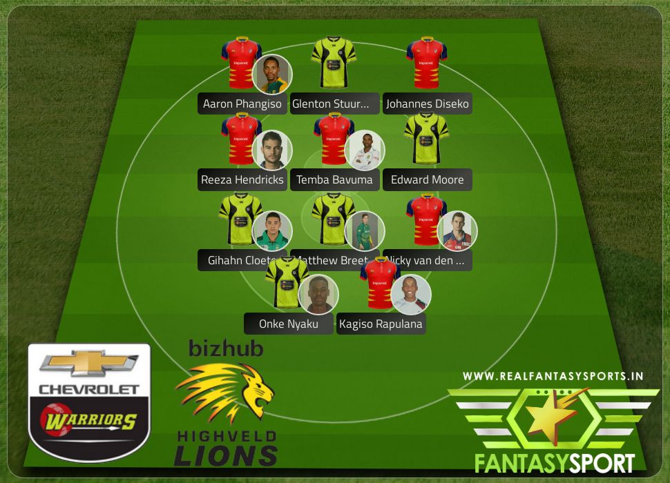 Cricket Warriors Lions Draft Kings Prediction 14th February 2020