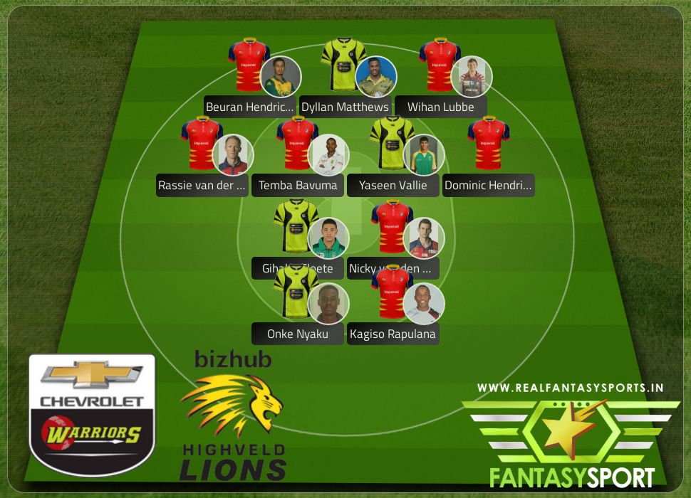 Cricket Warriors Lions Dream 11 Selection 14th February 2020