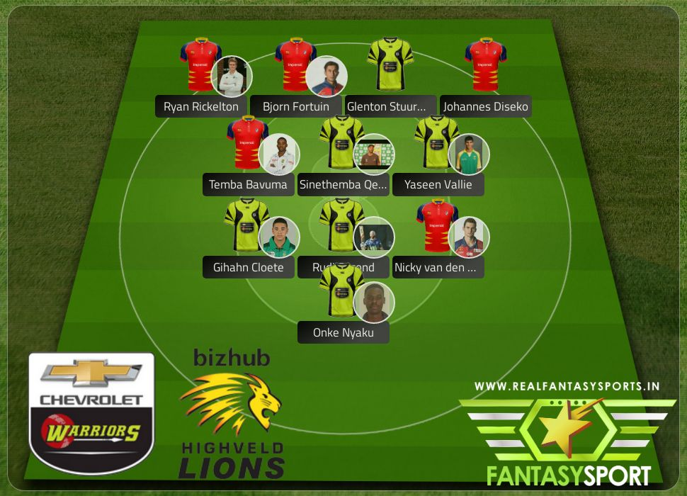Cricket Warriors Vs Lions Real Fantasy Sports Recommendation 14th February 2020