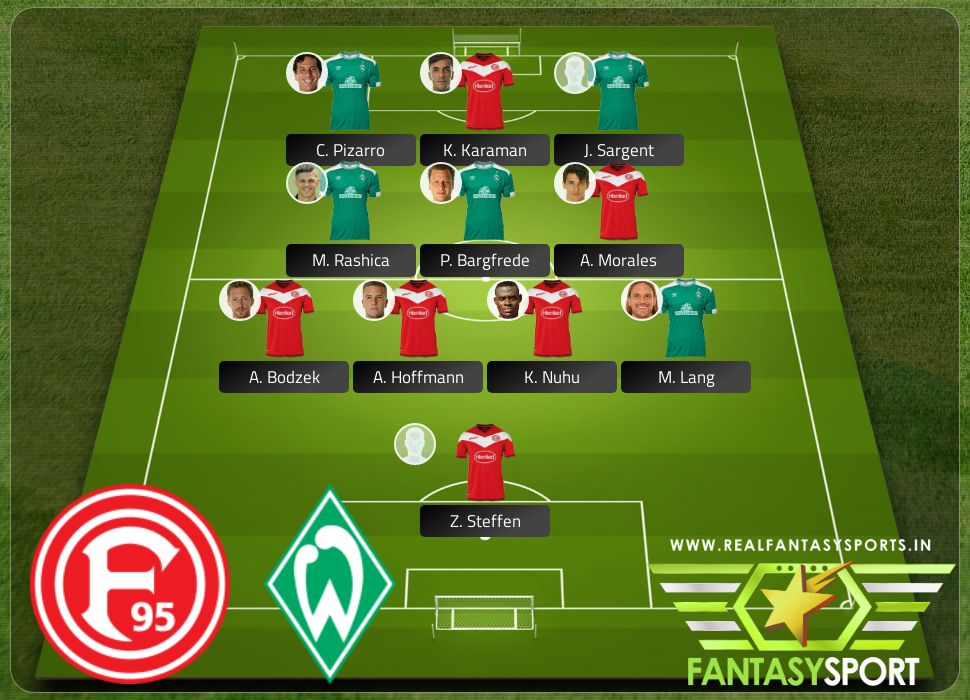 Football Du Svw Real Fantasy Sports Recommendation 18th January 2020