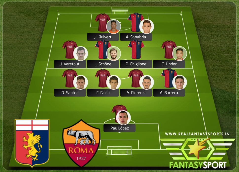 Genoa Roma Dream team originally selected by Jahlil5GY 19th January 2020