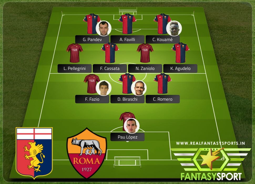 Genoa vs Roma Shared team pick 2020