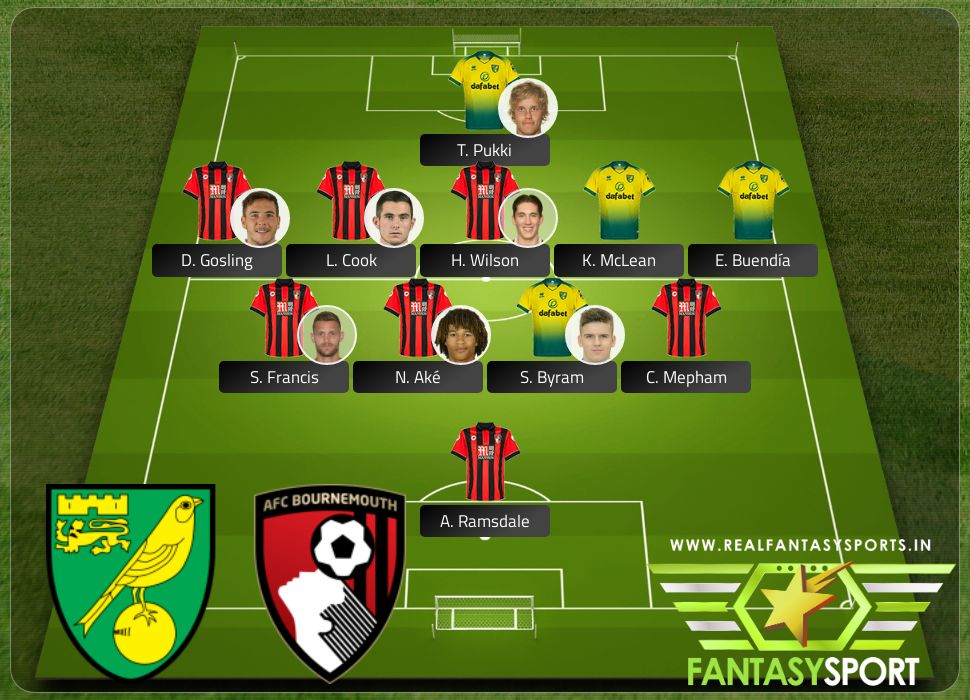 Norwich City vs AFC Bournemouth Dream team originally selected by Nadhir7T2 2020