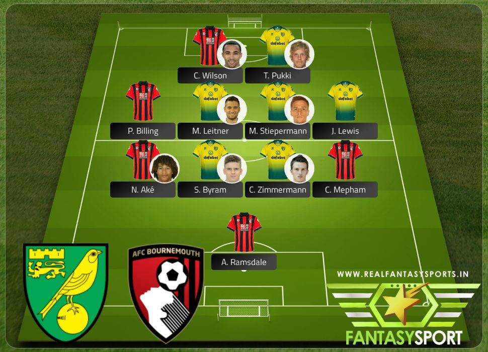Norwich City vs AFC Bournemouth with Shared team pick S. Byram