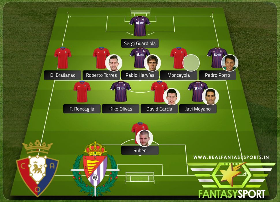 Osasuna Real Valladolid Fantasy football team 18th January 2020