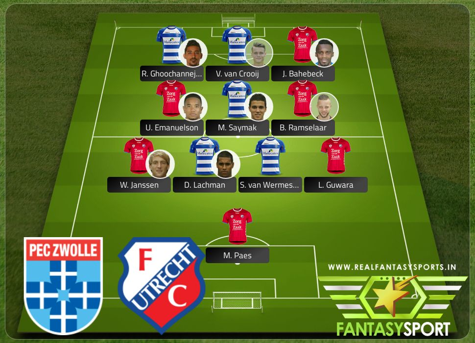 Pec Zwolle Fc Utrecht Real Fantasy Sports Recommendation 17th January 2020 Real Fantasy Sports India
