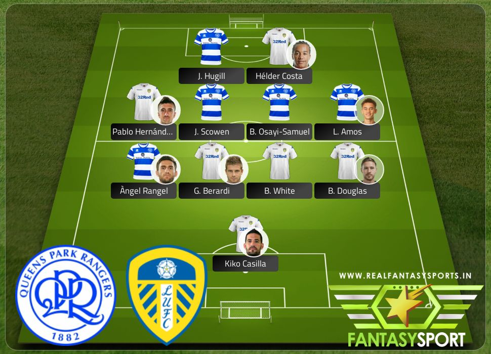 Queens Park Rangers Leeds United Dream11 team selection 18th January 2020