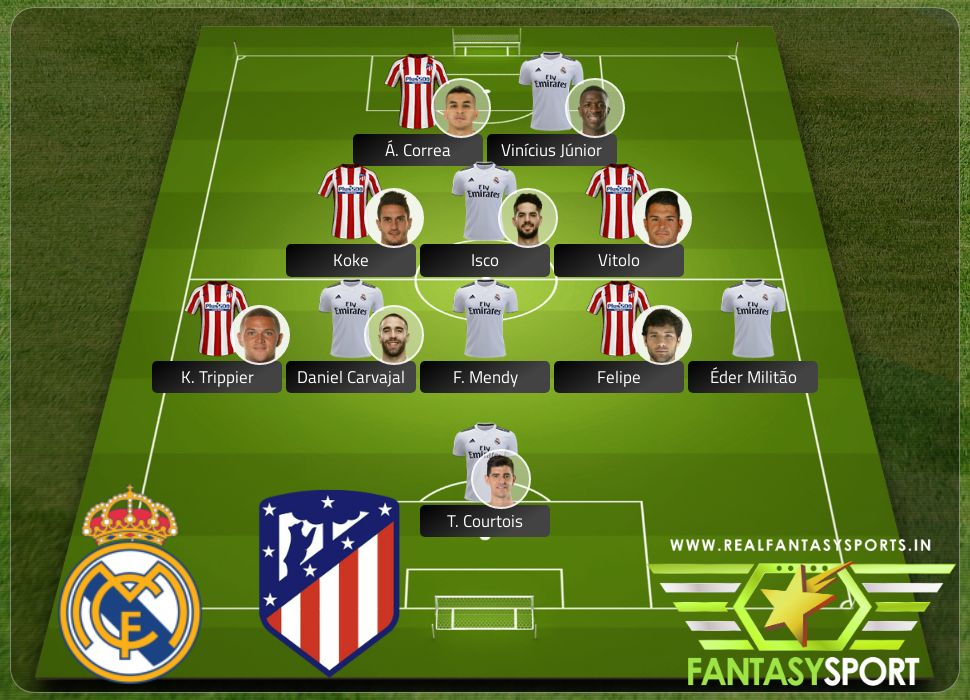 Real Madrid Vs Atletico Madrid Draftkings Prediction 2020 Real Fantasy Sports India