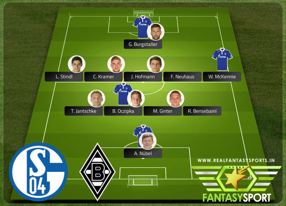 Schalke 04 vs Borussia M'gladbach Fantasy football team 17th January 2020
