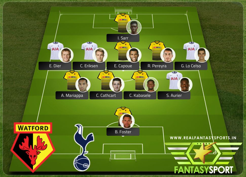 Watford vs Tottenham Hotspur include Dream team originally selected by Spence59 C. Kabasele